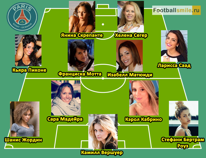 WAGs_team_PSG