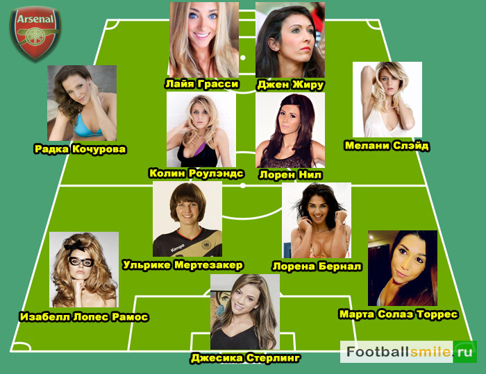 WAGs_team_arsenal