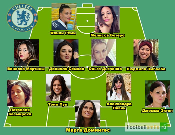 WAGs_team_chelsea