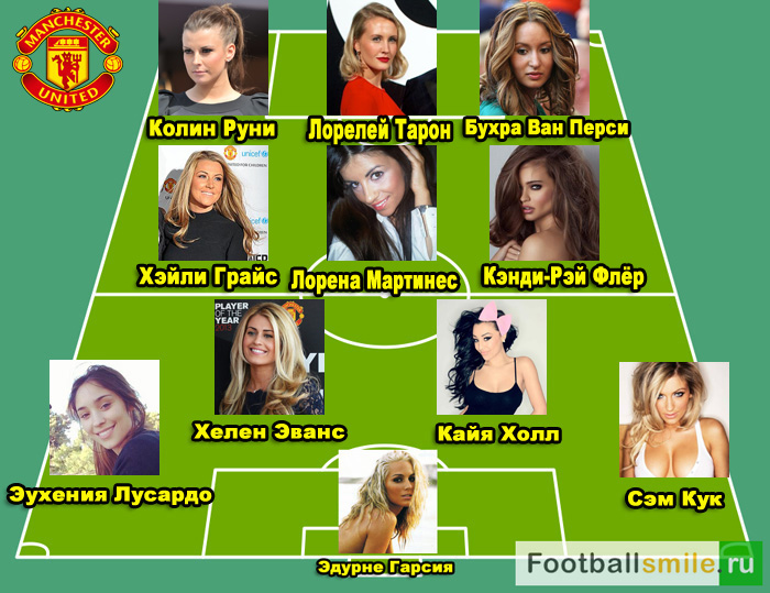 WAGs_team_man_united